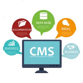 Eigen Content Management Systeem